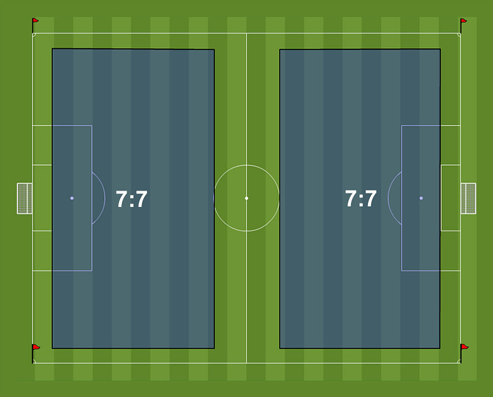 fifa 7v7 pitch area