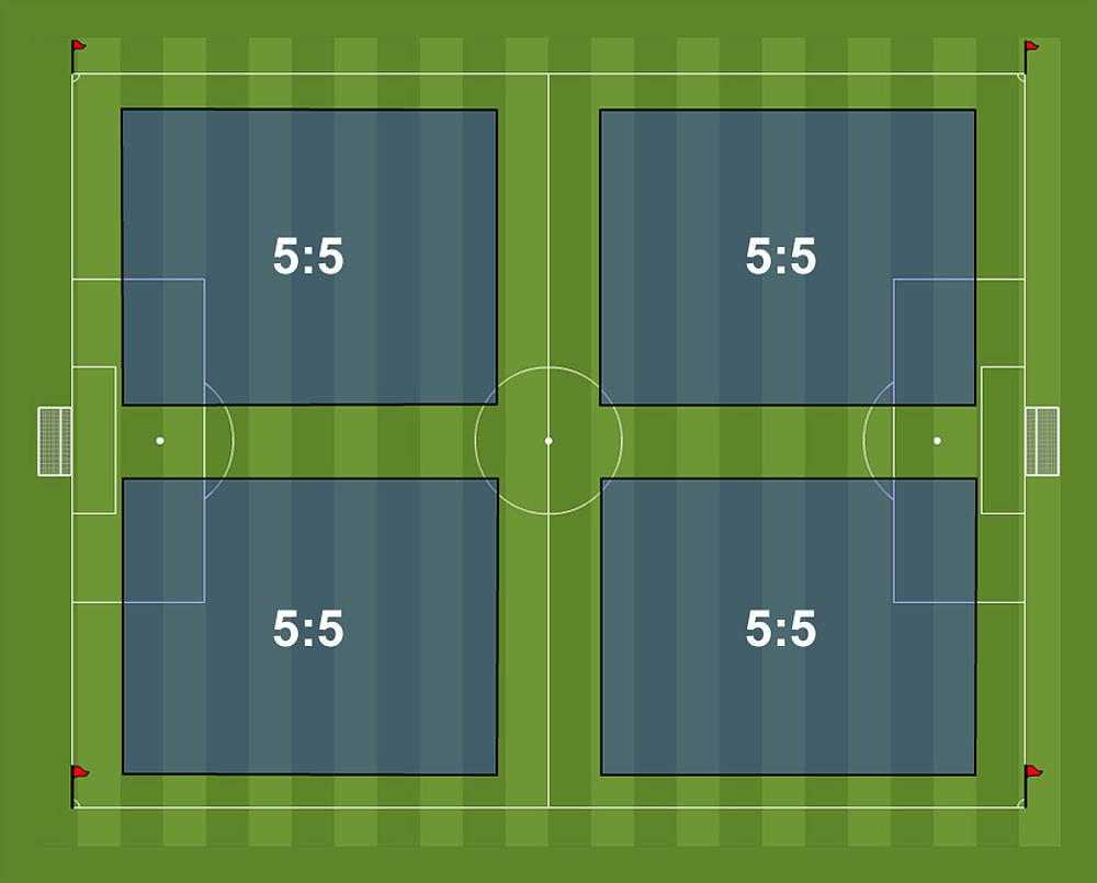 fifa 5v5 pitch area